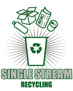 فوائد تدوير النفايات أحادي المسار في كونيتيكت